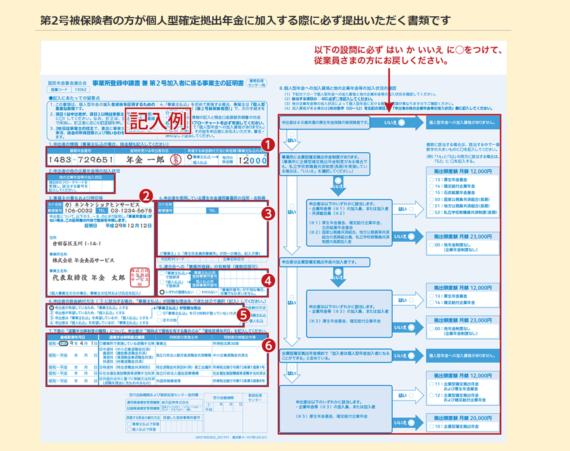 楽天証券iDeCo申し込みの流れ-2