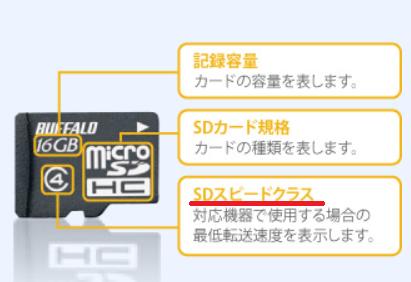 スマートフォンにおすすめのSDカードと選び方8