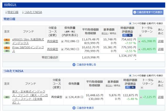 楽天証券投信報告2018-04-01