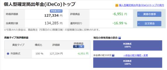 iDeCo投信報告2018-04-01