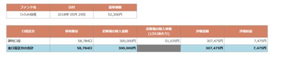 2018-5-30ひふみ投信