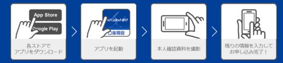 ジャパンネット銀行口座開設の流れ2