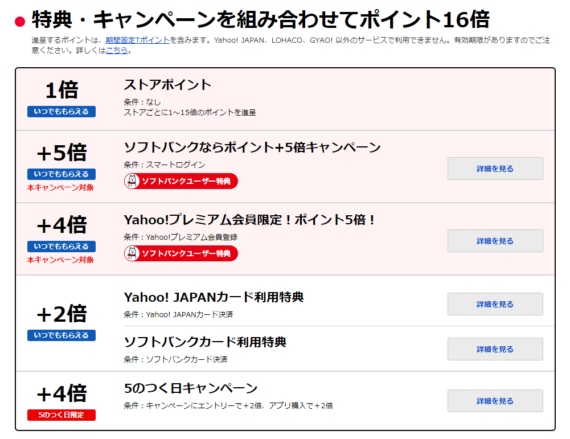 Yahoo!ショッピングのメリット