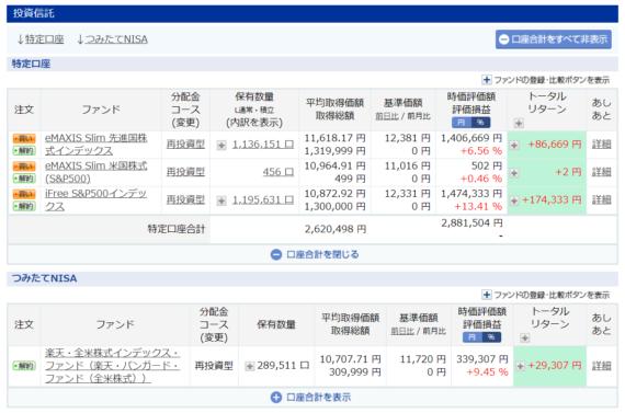 楽天証券2018-09-30