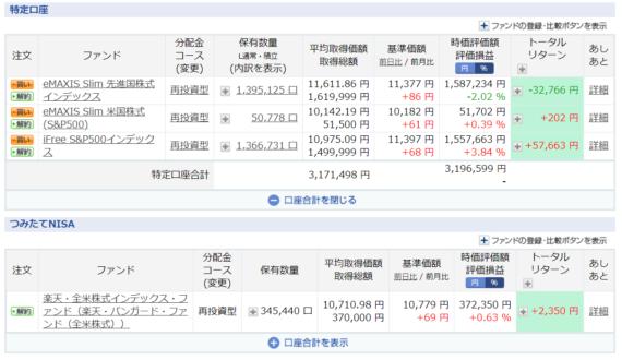 楽天証券2018-11-29