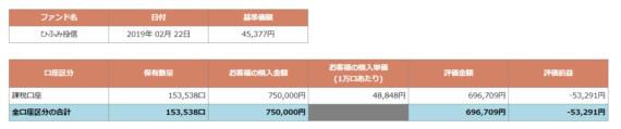 ひふみ投信2019-02-25