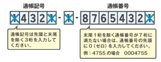 ゆうちょ銀行から楽天銀行に入金する方法と手順4
