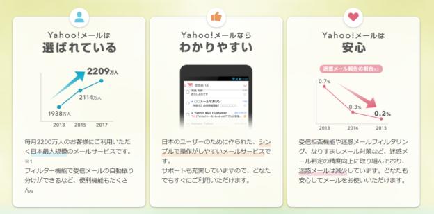 Yahoo!メールで複数のアドレスを作成・管理できる「セーフティーアドレス」の設定方法