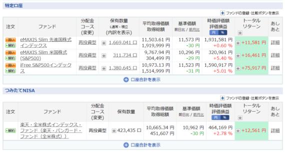 楽天証券2019-02-25