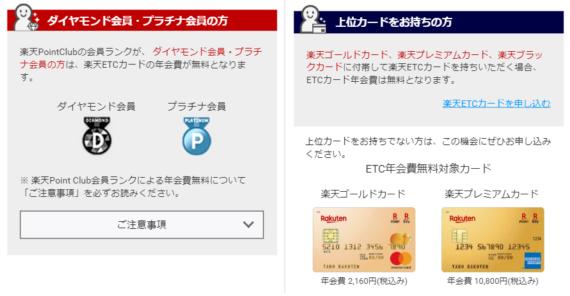 楽天ETCカードの申し込み方法と注意点1