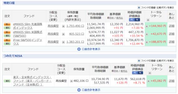 楽天証券2019-0425