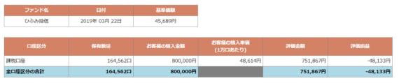 2019-03-25ひふみ投信