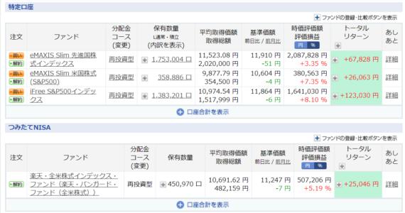 2019-03-25楽天証券