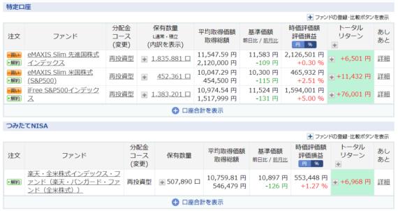 2019-05-30楽天証券投信