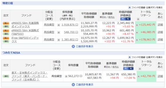 楽天証券2019-07-25