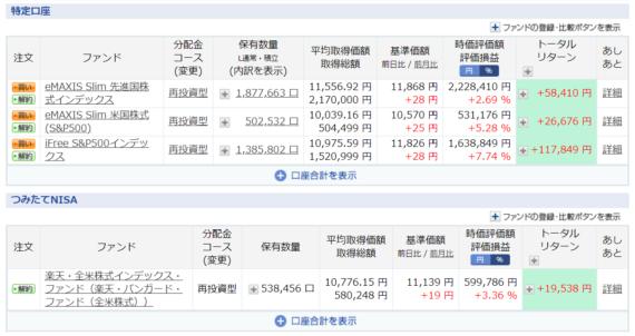 楽天証券2019-06-28