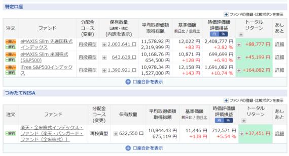 楽天証券2019-09-27