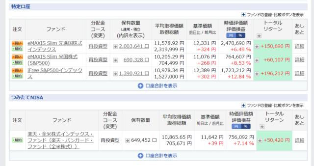 楽天証券投信2019-10-26