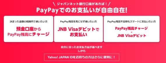 ジャパンネット銀行とpaypayの連携が便利