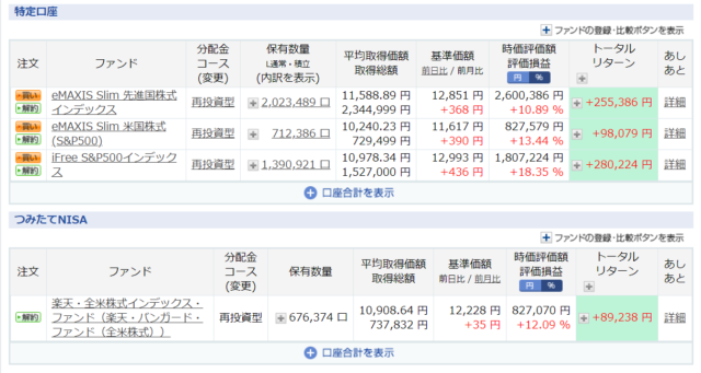 楽天証券2019-11-27